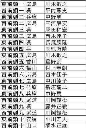 Nisai3