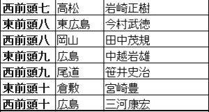 Oyanokoro1